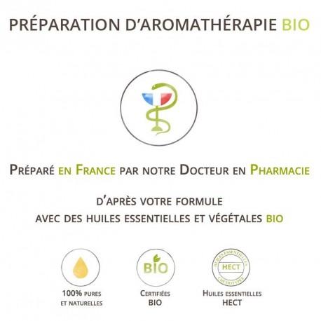 Synergie en massage pour entorse - Préparation d'aromathérapie aux huiles essentielles Bio