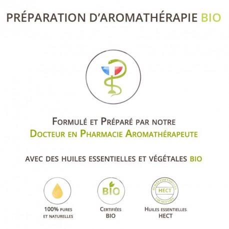 Préparation aux huiles essentielles bio contre douleurs, mal de ventre du syndrome prémenstruel avant les règles.